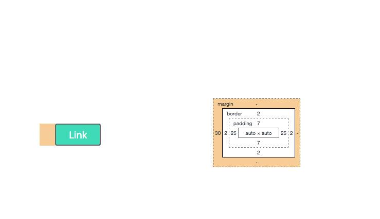 Padding_margin_grafik